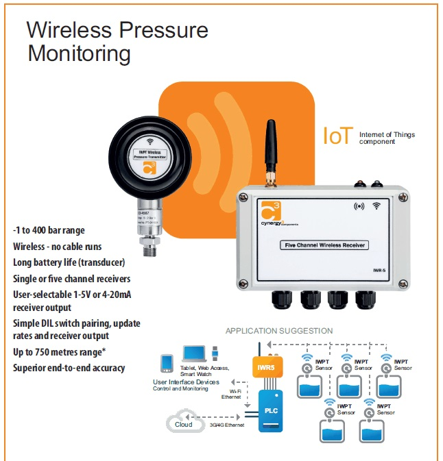 wireless pressure monitor